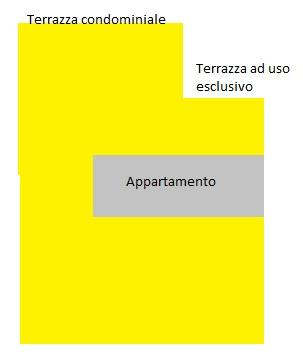 Awesome Ripartizione Spese Terrazzo Contemporary - Home Design ...