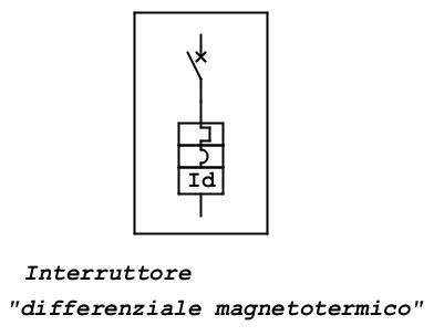 simbolo-diff_le-magnetoterm.jpg