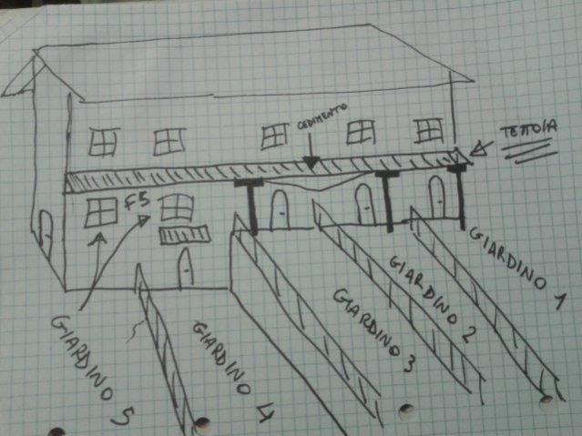 disegno x tettoia.jpg