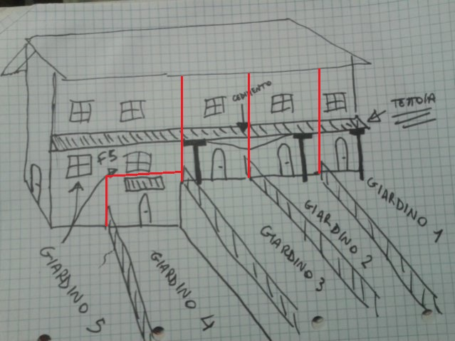 disegno x tettoia 3.jpg