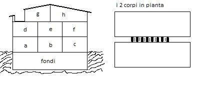Lastrico Solare Caso Complesso