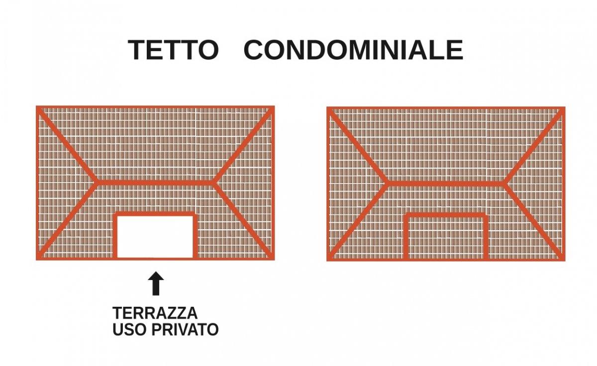 Quiz Tetto