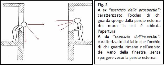 Veranda e diritto di veduta - Diritto di prelazione su immobile confinante ...