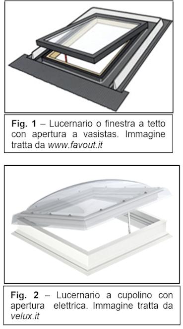 Il lucernario definizione e regime delle distanze for Finestre per mansarde e lucernari